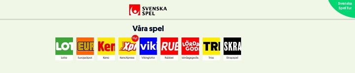 Lottosidor med svensk spellicens