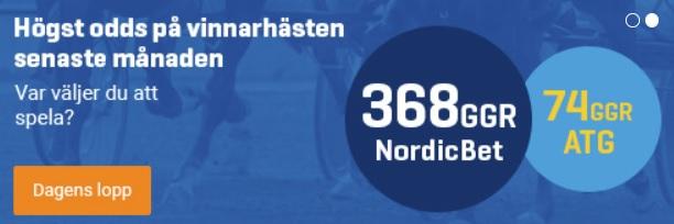 Spelbolag med licens som erbjuder svenskt trav